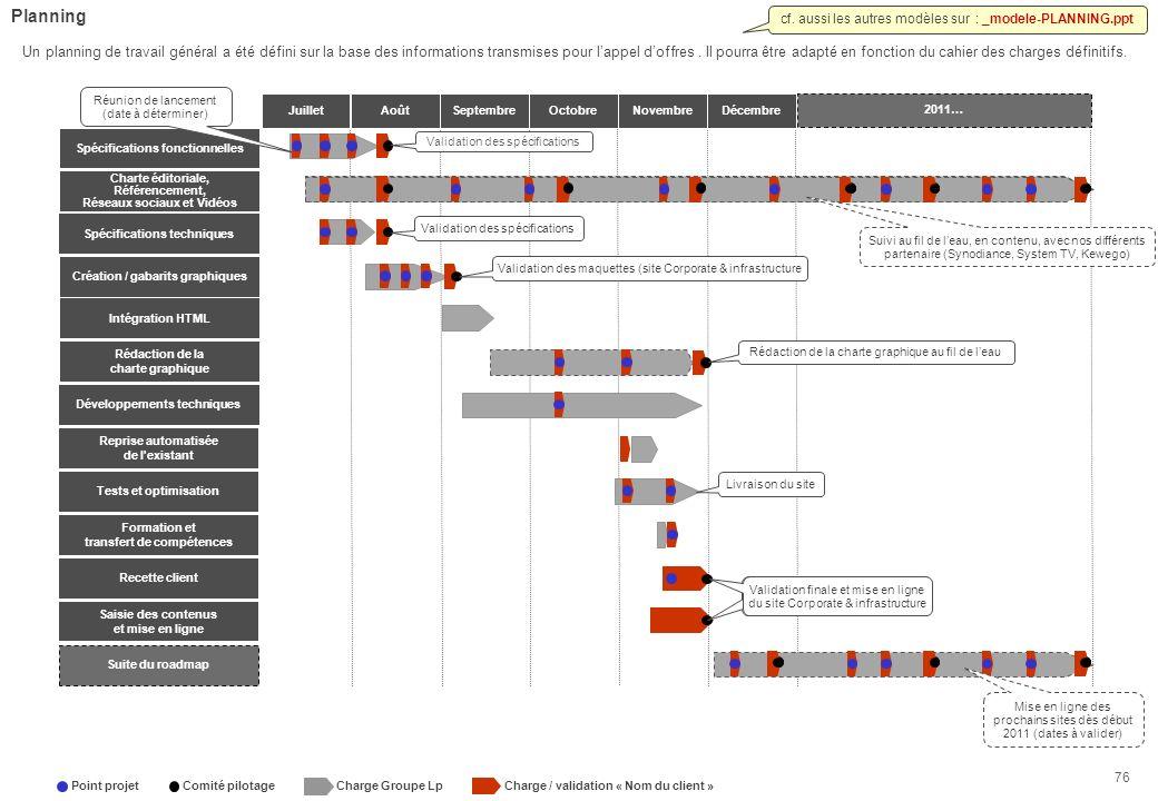76 Planning Un planning de travail général a été défini sur la base des informations transmises pour lappel doffres. Il pourra être adapté en fonction