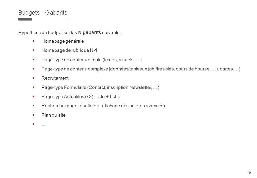 79 Budgets - Gabarits Hypothèse de budget sur les N gabarits suivants : Homepage générale Homepage de rubrique N-1 Page-type de contenu simple (textes