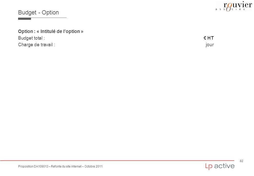 82 Proposition DA109013 – Refonte du site internet – Octobre 2011 Budget - Option Option : « Intitulé de loption » Budget total : HT Charge de travail