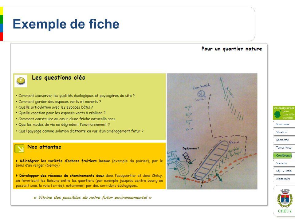 CHÉCY Exemple de fiche Conférence Temps forts Situation Sommaire Scénario Indicateurs Obj. > Indic. Démarche