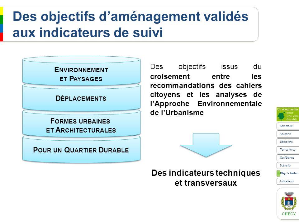 CHÉCY Scénario Des objectifs daménagement validés aux indicateurs de suivi Des objectifs issus du croisement entre les recommandations des cahiers cit
