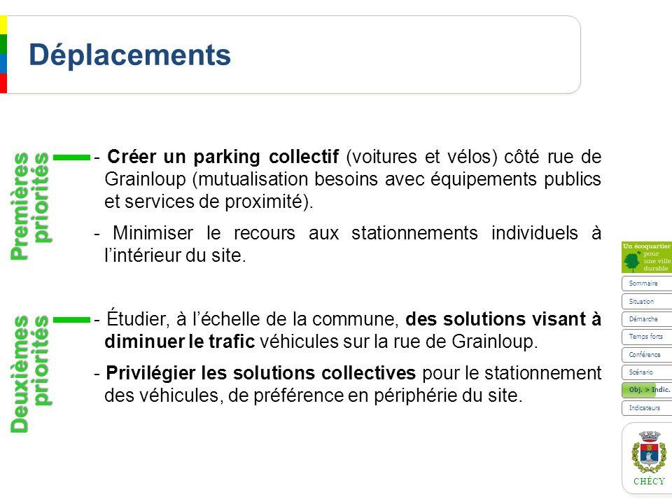CHÉCY Déplacements - Créer un parking collectif (voitures et vélos) côté rue de Grainloup (mutualisation besoins avec équipements publics et services