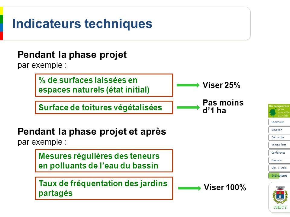 CHÉCY Indicateurs techniques Pendant la phase projet par exemple : Pendant la phase projet et après par exemple : % de surfaces laissées en espaces na