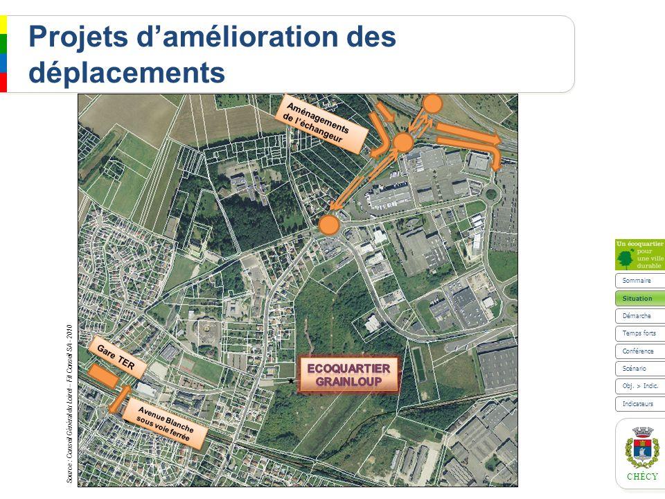 CHÉCY Scénario Conférence Le scénario choisi Temps forts Situation Sommaire Indicateurs Obj.