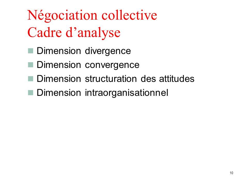 Négociation collective Cadre danalyse Dimension divergence Dimension convergence Dimension structuration des attitudes Dimension intraorganisationnel 10
