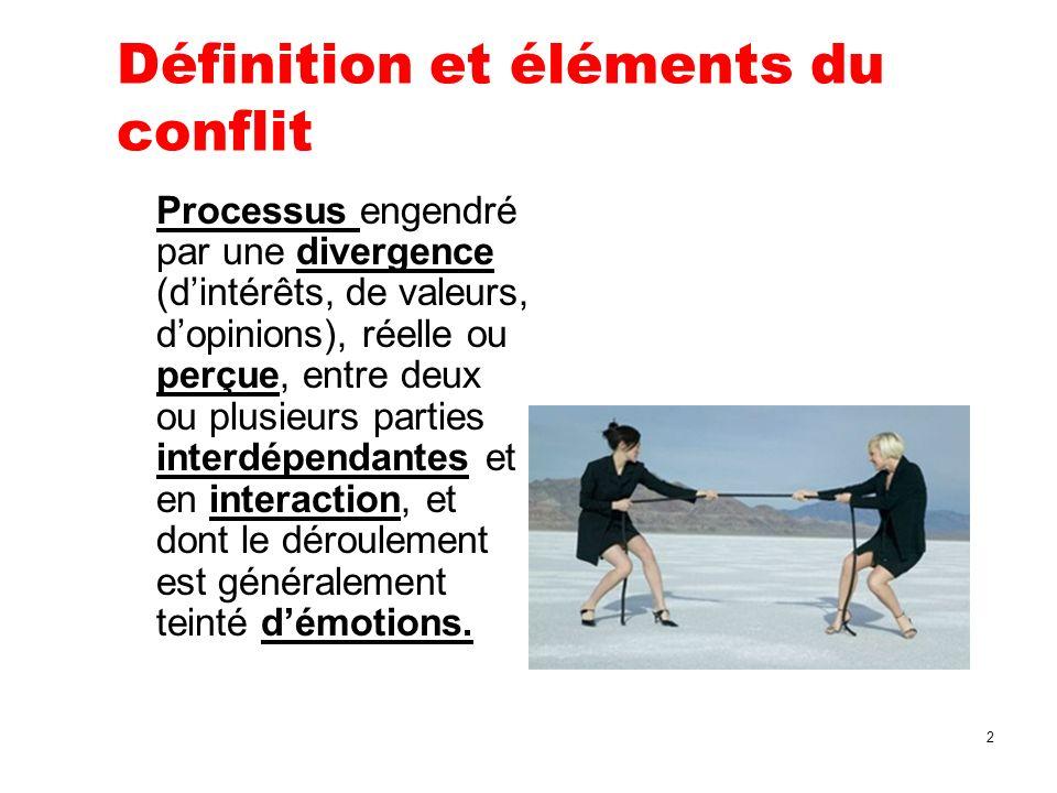 Définition et éléments du conflit Processus engendré par une divergence (dintérêts, de valeurs, dopinions), réelle ou perçue, entre deux ou plusieurs parties interdépendantes et en interaction, et dont le déroulement est généralement teinté démotions.