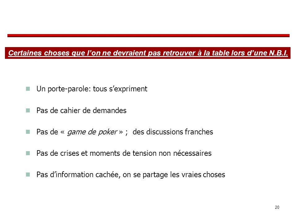 Explications sur la démarche Formation des parties Accompagnement (Rôle de modérateur) 21 Soutien du Ministère du Travail du Québec