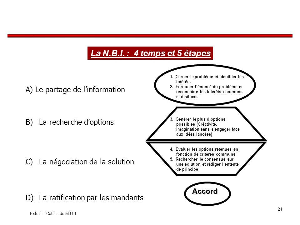 A) Le partage de linformation B) La recherche doptions C) La négociation de la solution D) La ratification par les mandants 24 La N.B.I.