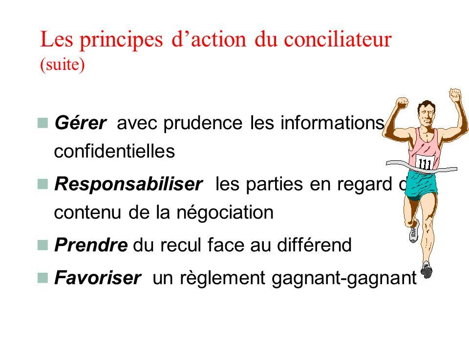 Les principes daction du conciliateur (suite) Gérer avec prudence les informations confidentielles Responsabiliser les parties en regard du contenu de la négociation Prendre du recul face au différend Favoriser un règlement gagnant-gagnant