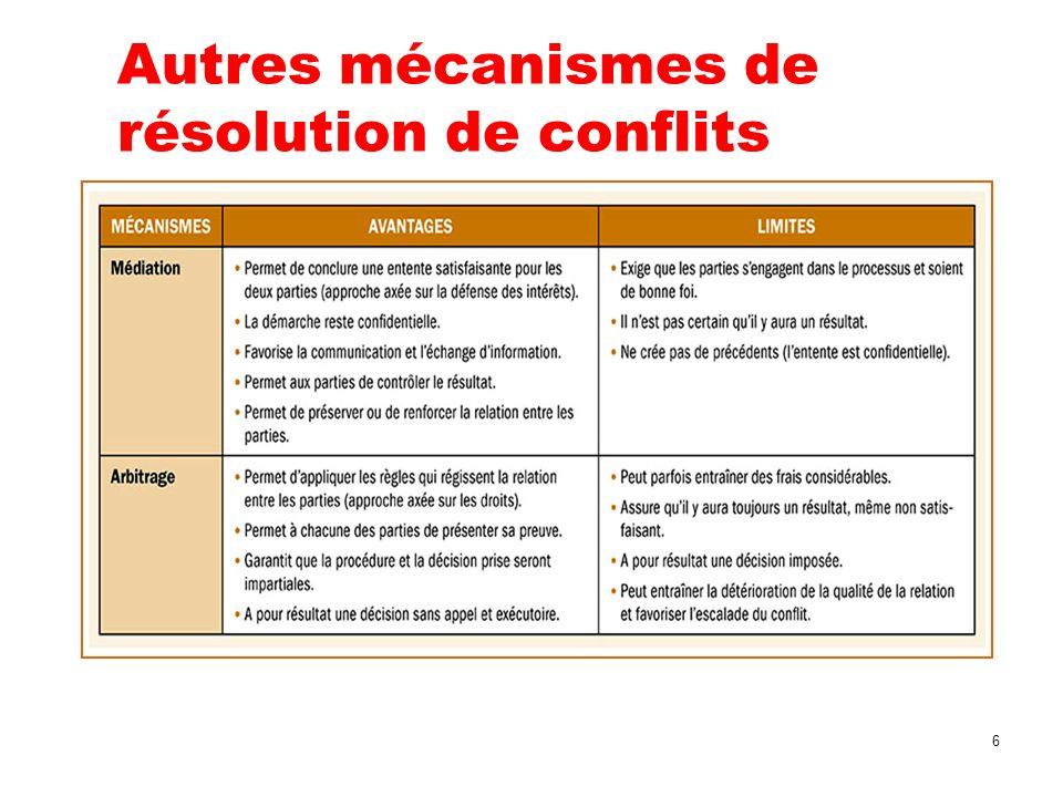 Autres mécanismes de résolution de conflits 6