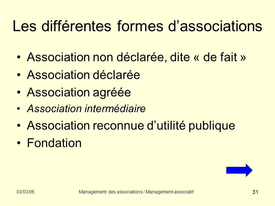 03/03/06Management des associations / Management associatif 31 Les différentes formes dassociations Association non déclarée, dite « de fait » Associa