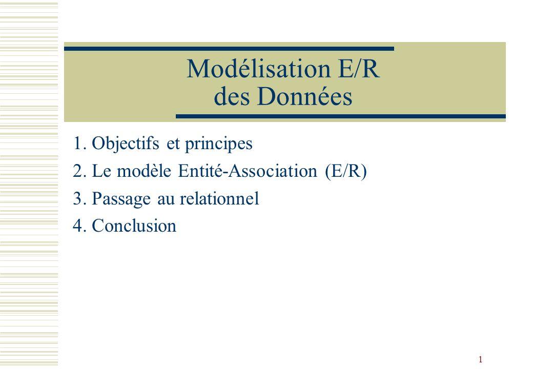1 Modélisation E/R des Données 1. Objectifs et principes 2. Le modèle Entité-Association (E/R) 3. Passage au relationnel 4. Conclusion
