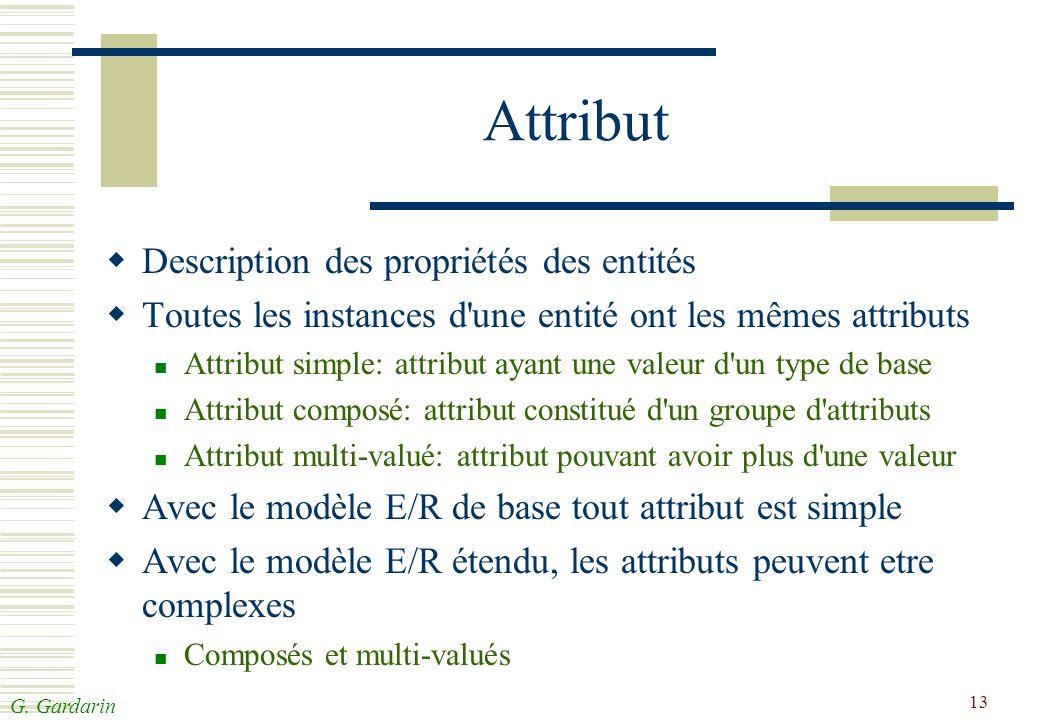 G. Gardarin 13 Attribut Description des propriétés des entités Toutes les instances d'une entité ont les mêmes attributs Attribut simple: attribut aya