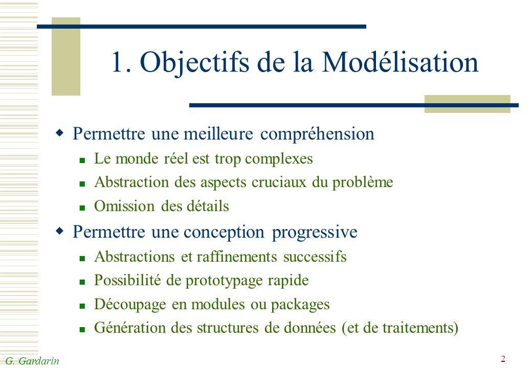 G. Gardarin 2 1. Objectifs de la Modélisation Permettre une meilleure compréhension Le monde réel est trop complexes Abstraction des aspects cruciaux