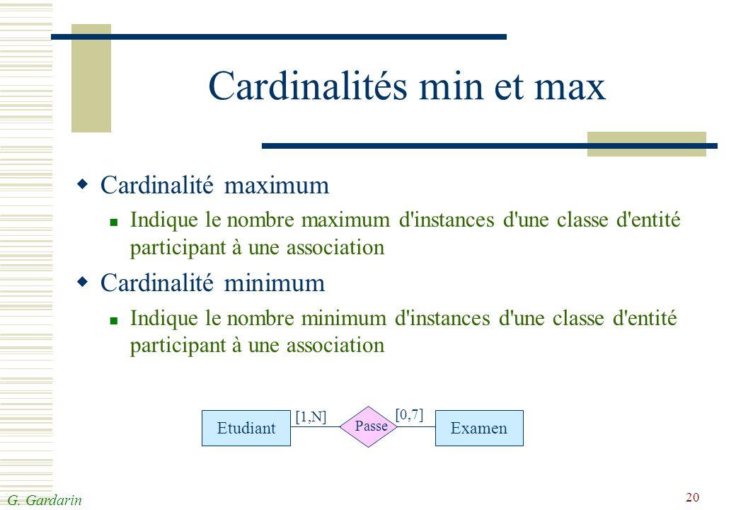G. Gardarin 20 Cardinalités min et max Cardinalité maximum Indique le nombre maximum d'instances d'une classe d'entité participant à une association C