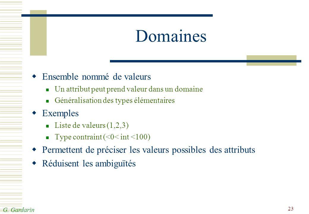G. Gardarin 23 Domaines Ensemble nommé de valeurs Un attribut peut prend valeur dans un domaine Généralisation des types élémentaires Exemples Liste d