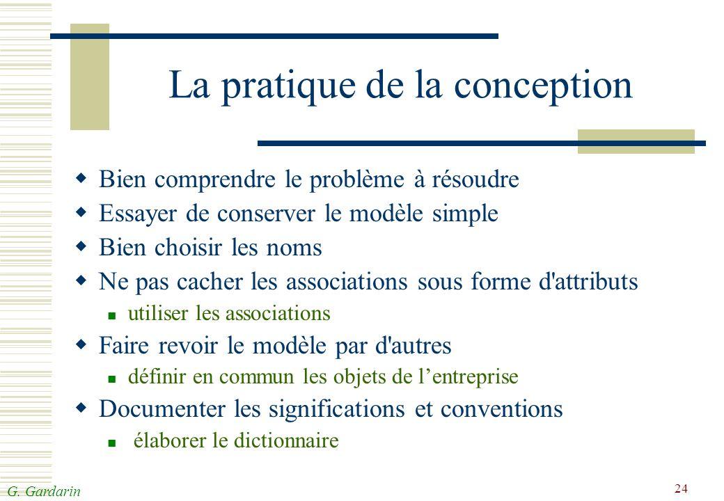 G. Gardarin 24 La pratique de la conception Bien comprendre le problème à résoudre Essayer de conserver le modèle simple Bien choisir les noms Ne pas
