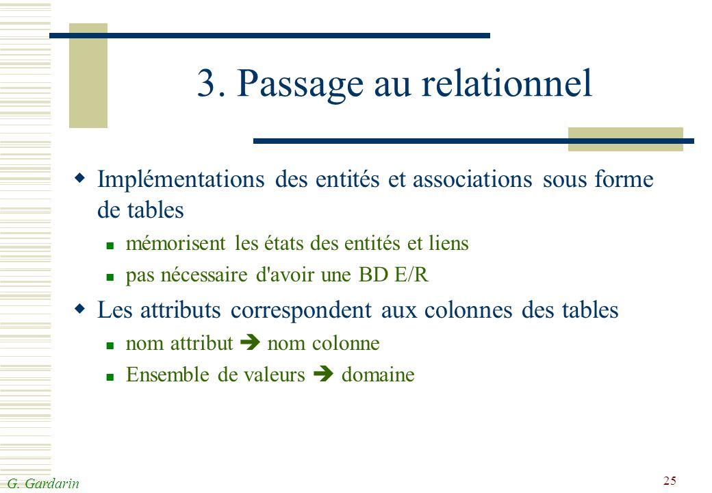 G. Gardarin 25 3. Passage au relationnel Implémentations des entités et associations sous forme de tables mémorisent les états des entités et liens pa