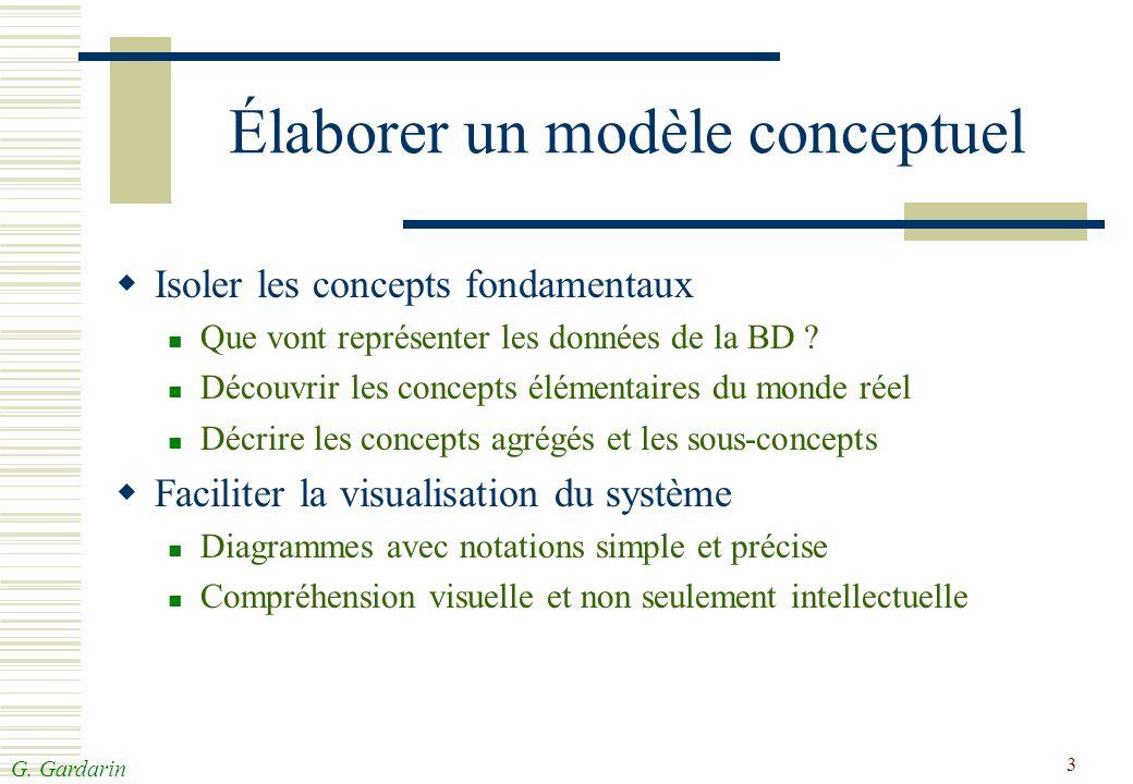 G. Gardarin 3 Élaborer un modèle conceptuel Isoler les concepts fondamentaux Que vont représenter les données de la BD ? Découvrir les concepts élémen