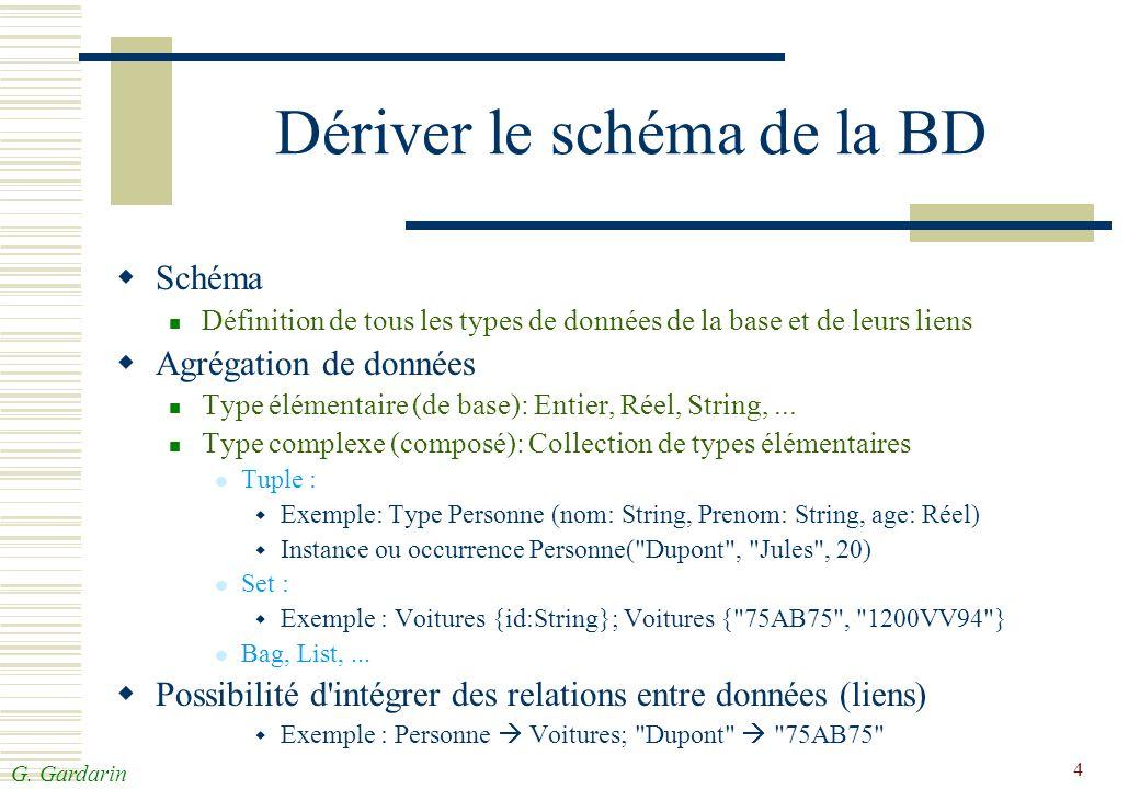 G. Gardarin 4 Dériver le schéma de la BD Schéma Définition de tous les types de données de la base et de leurs liens Agrégation de données Type élémen