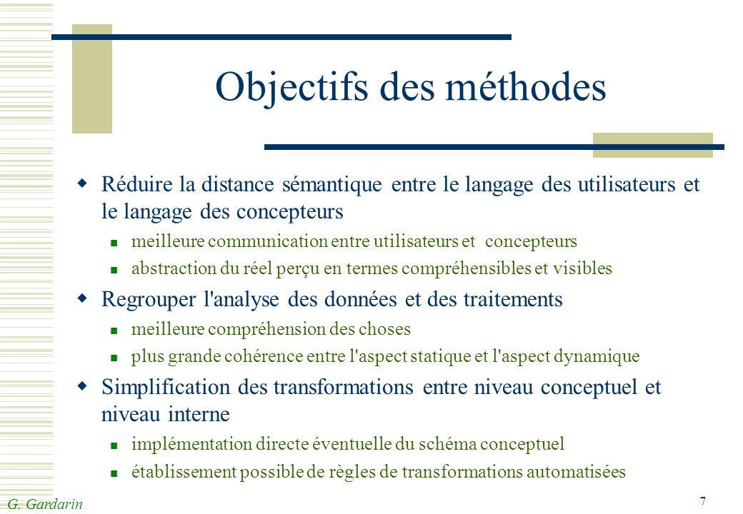G. Gardarin 7 Objectifs des méthodes Réduire la distance sémantique entre le langage des utilisateurs et le langage des concepteurs meilleure communic