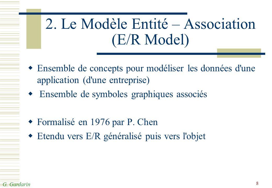 G. Gardarin 8 2. Le Modèle Entité – Association (E/R Model) Ensemble de concepts pour modéliser les données d'une application (d'une entreprise) Ensem