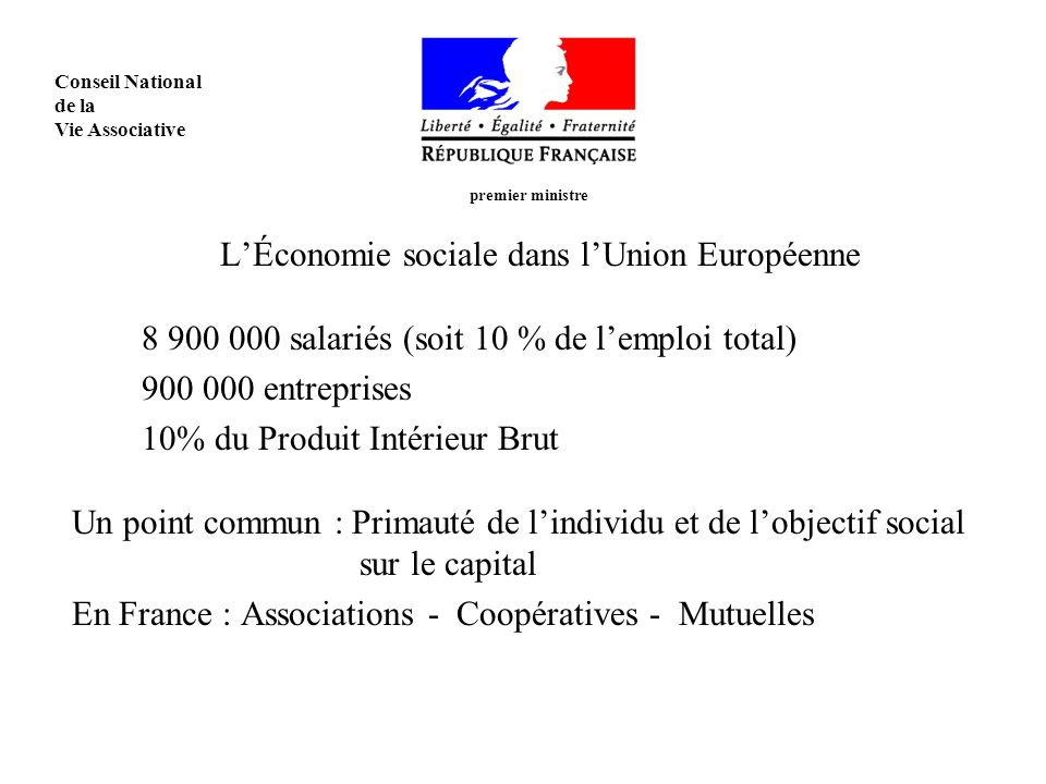 LÉconomie sociale dans lUnion Européenne 8 900 000 salariés (soit 10 % de lemploi total) 900 000 entreprises 10% du Produit Intérieur Brut Un point commun : Primauté de lindividu et de lobjectif social sur le capital En France : Associations - Coopératives - Mutuelles premier ministre Conseil National de la Vie Associative