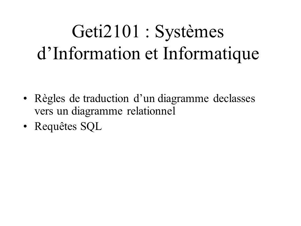 Geti2101 : Systèmes dInformation et Informatique Règles de traduction dun diagramme declasses vers un diagramme relationnel Requêtes SQL