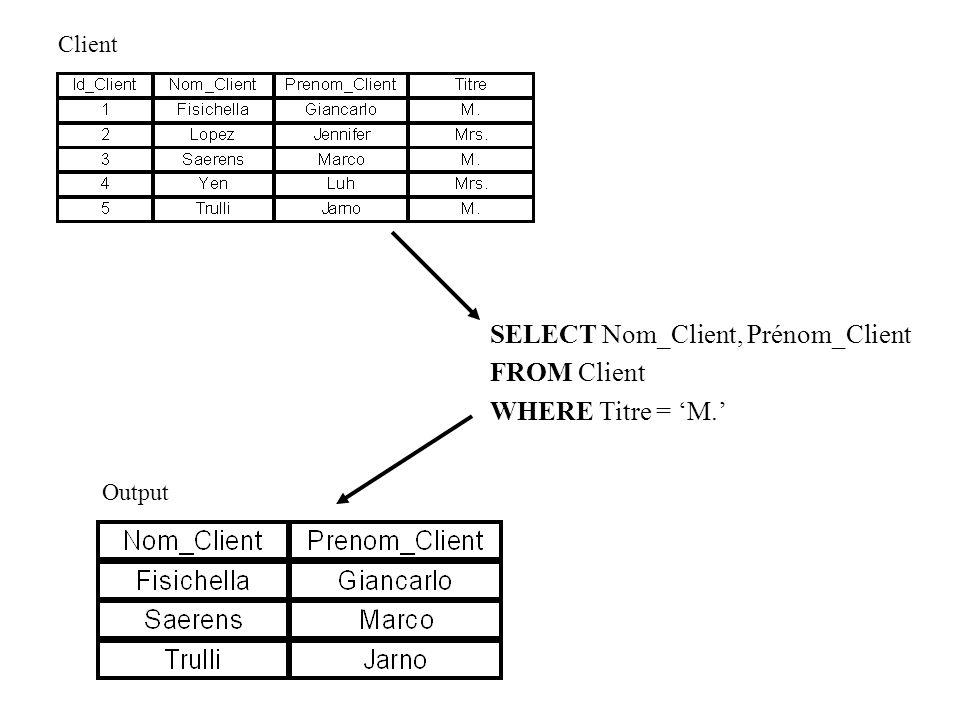Client SELECT Nom_Client, Prénom_Client FROM Client WHERE Titre = M. Output