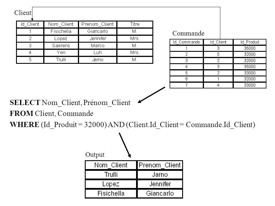 Client Commande SELECT Nom_Client, Prénom_Client FROM Client, Commande WHERE (Id_Produit = 32000) AND (Client.Id_Client = Commande.Id_Client) Output
