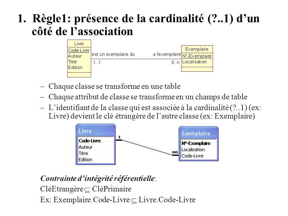 Règle1 - Exemple Contrainte dintégrité référentielle : Exemplaire.Code-Livre Livre.Code-Livre Quel est lauteur de lexemplaire dont le N°Exemplaire est 30 .