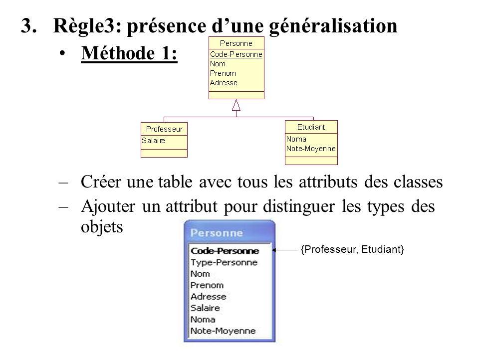 3.Règle3: présence dune généralisation Méthode 1: –Créer une table avec tous les attributs des classes –Ajouter un attribut pour distinguer les types des objets {Professeur, Etudiant}