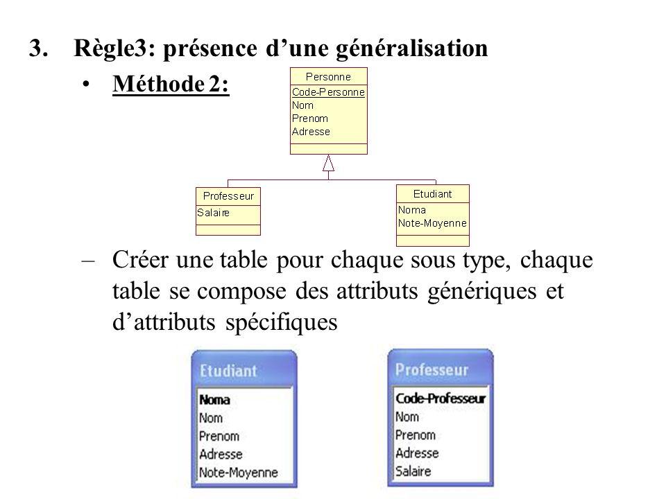 3.Règle3: présence dune généralisation Méthode 2: –Créer une table pour chaque sous type, chaque table se compose des attributs génériques et dattributs spécifiques