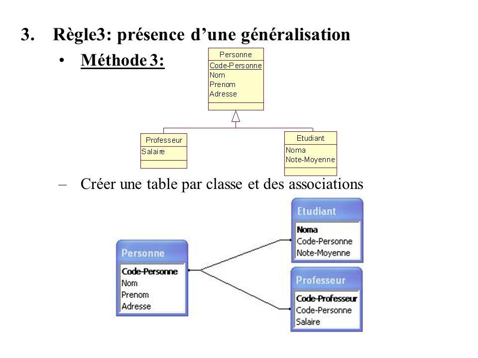 3.Règle3: présence dune généralisation Méthode 3: –Créer une table par classe et des associations