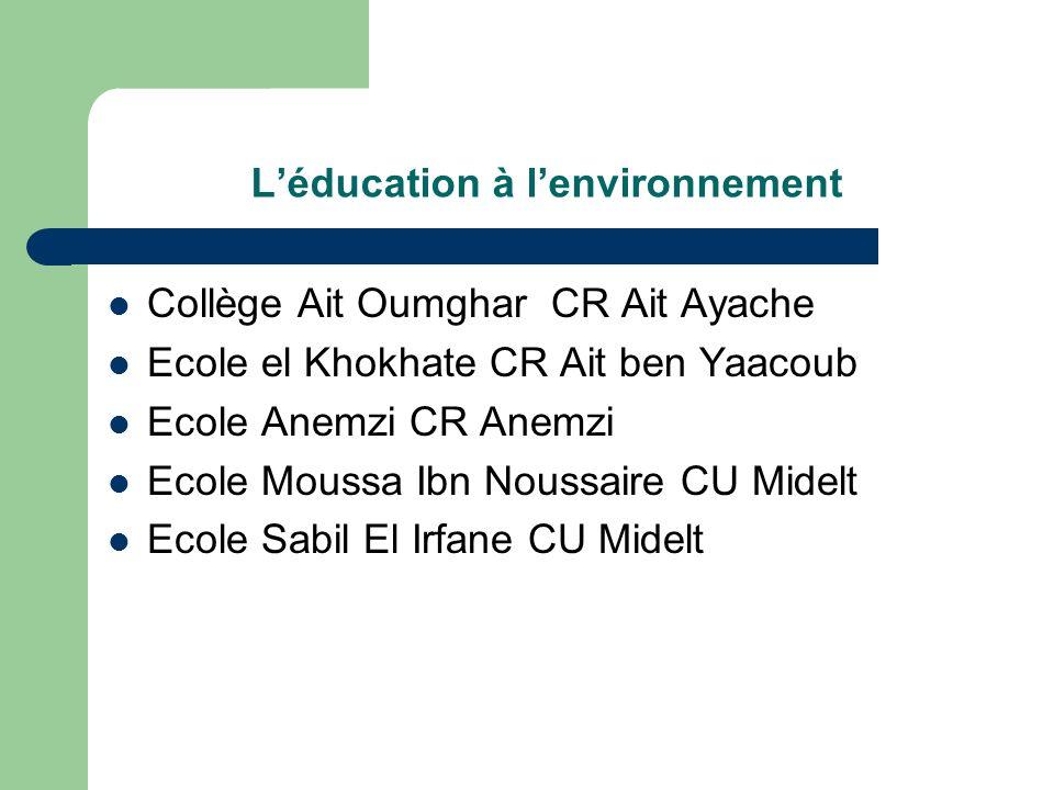 Léducation à lenvironnement Collège Ait Oumghar CR Ait Ayache Ecole el Khokhate CR Ait ben Yaacoub Ecole Anemzi CR Anemzi Ecole Moussa Ibn Noussaire CU Midelt Ecole Sabil El Irfane CU Midelt