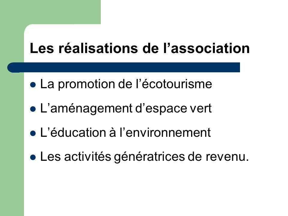 La promotion de lécotourisme Laménagement despace vert Léducation à lenvironnement Les activités génératrices de revenu.