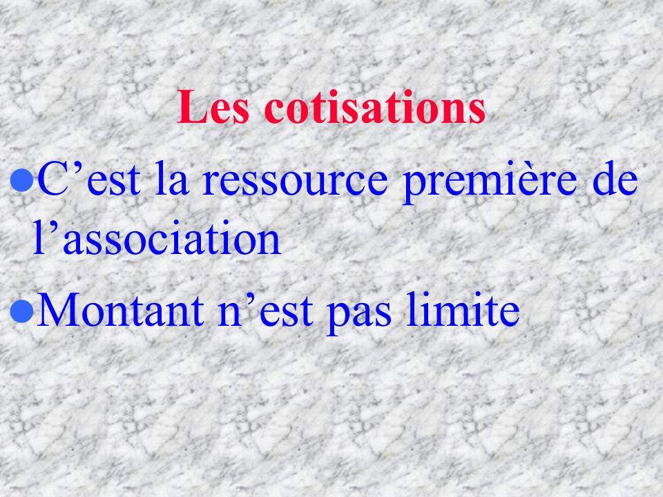 Propriétés LOCAUX ACQUISITION DE TERRAIN