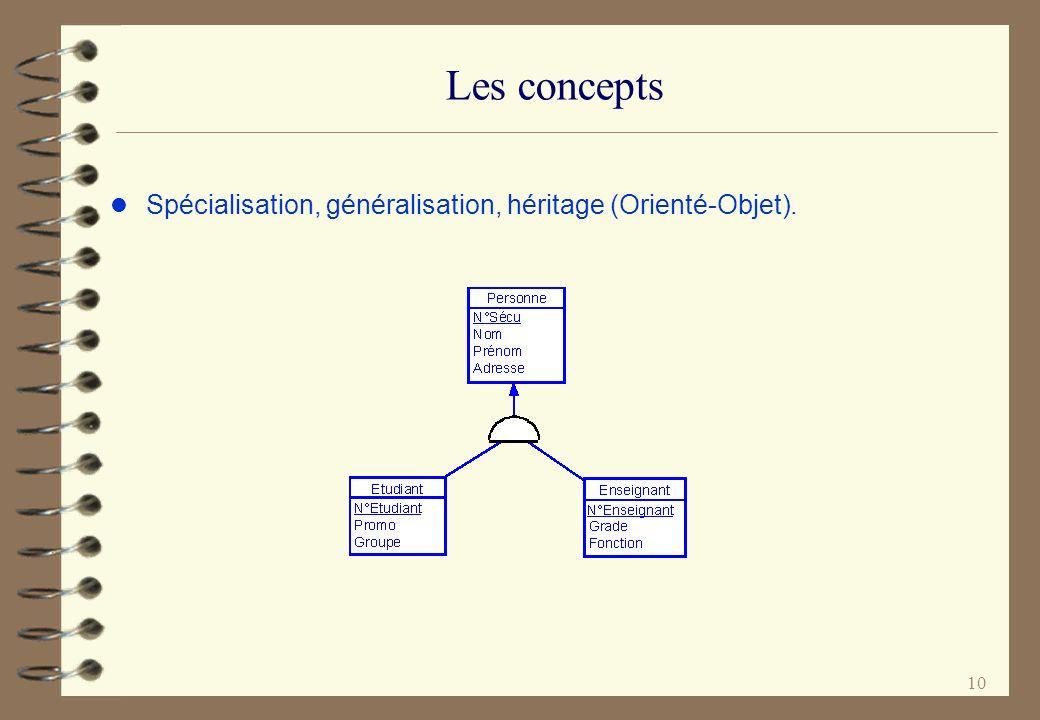 10 Les concepts l Spécialisation, généralisation, héritage (Orienté-Objet).