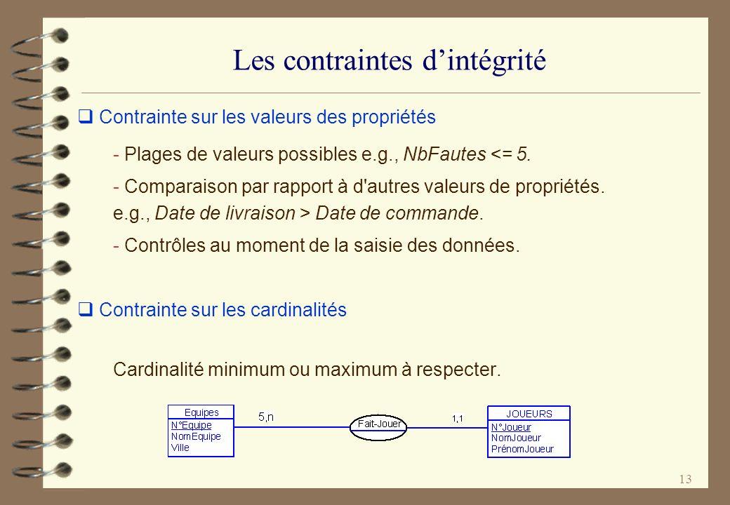 13 Les contraintes dintégrité Contrainte sur les valeurs des propriétés - Plages de valeurs possibles e.g., NbFautes <= 5. - Comparaison par rapport à