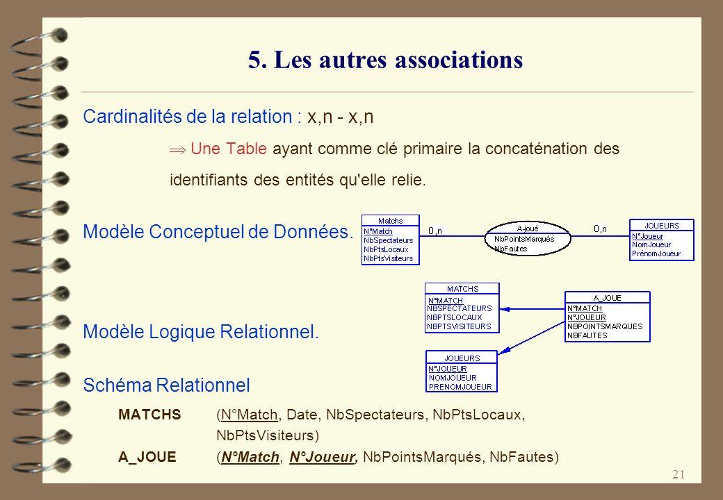 21 5. Les autres associations Cardinalités de la relation : x,n - x,n Une Table ayant comme clé primaire la concaténation des identifiants des entités