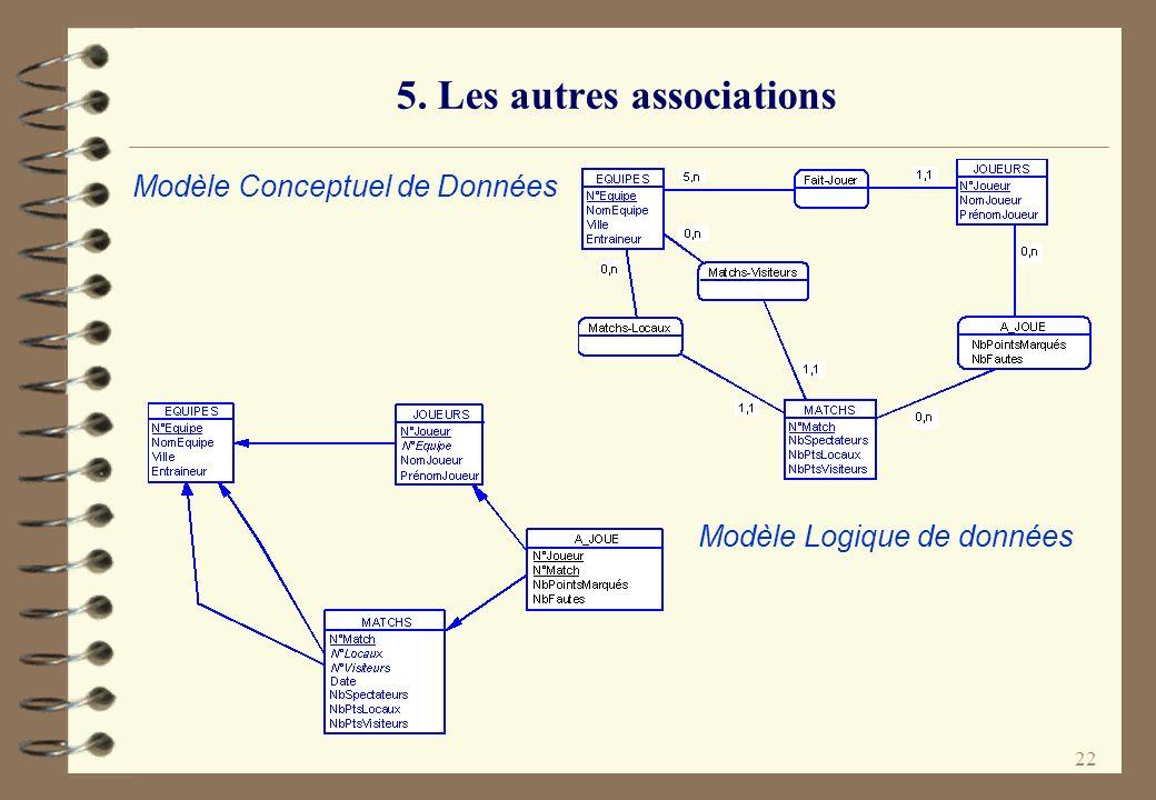 22 5. Les autres associations Modèle Conceptuel de Données Modèle Logique de données