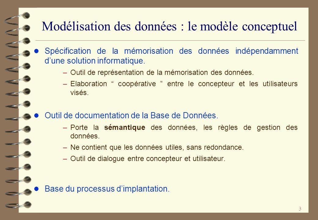 3 Modélisation des données : le modèle conceptuel l Spécification de la mémorisation des données indépendamment dune solution informatique. –Outil de