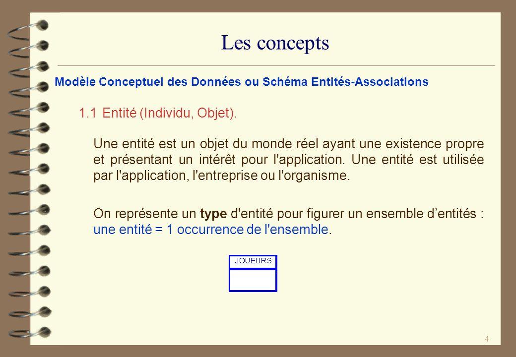 5 Les concepts 1.2Propriété (Information, Attribut).