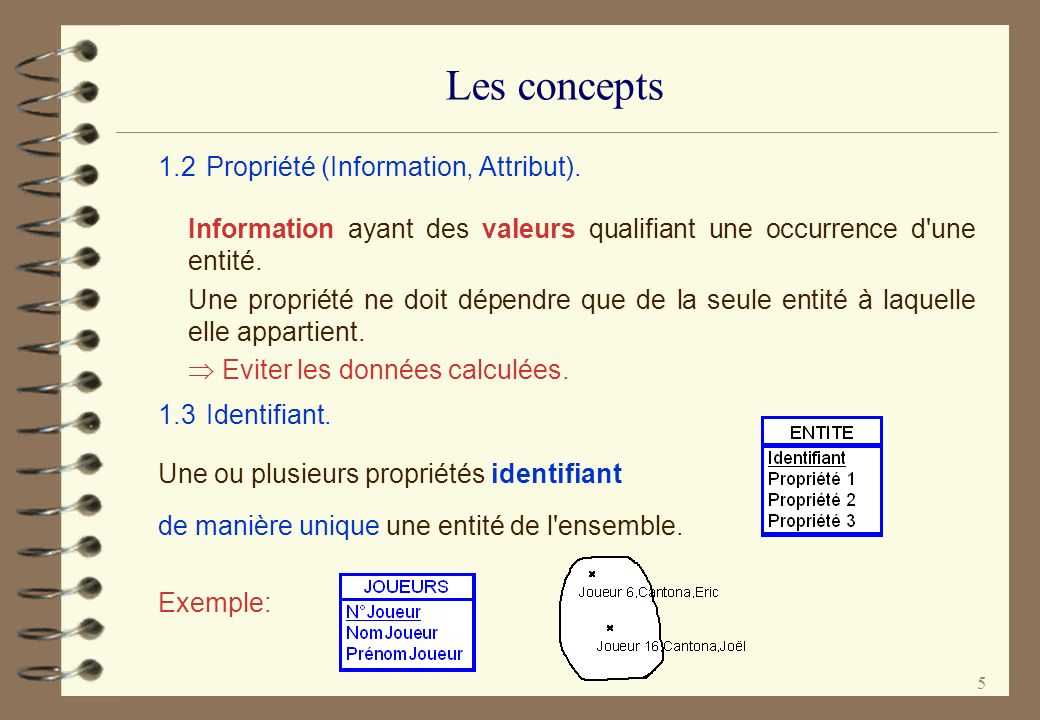5 Les concepts 1.2Propriété (Information, Attribut). Information ayant des valeurs qualifiant une occurrence d'une entité. Une propriété ne doit dépen