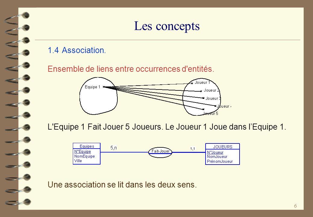 7 Les concepts 1.5Cardinalités d une association.