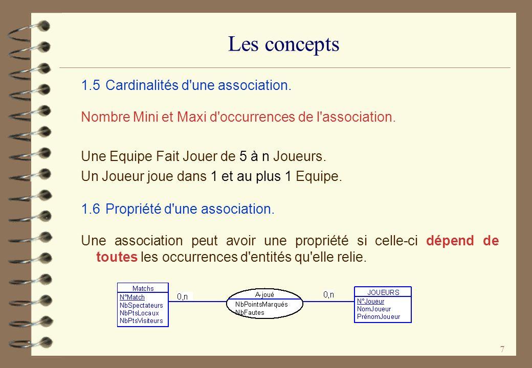 7 Les concepts 1.5Cardinalités d'une association. Nombre Mini et Maxi d'occurrences de l'association. Une Equipe Fait Jouer de 5 à n Joueurs. Un Joueu