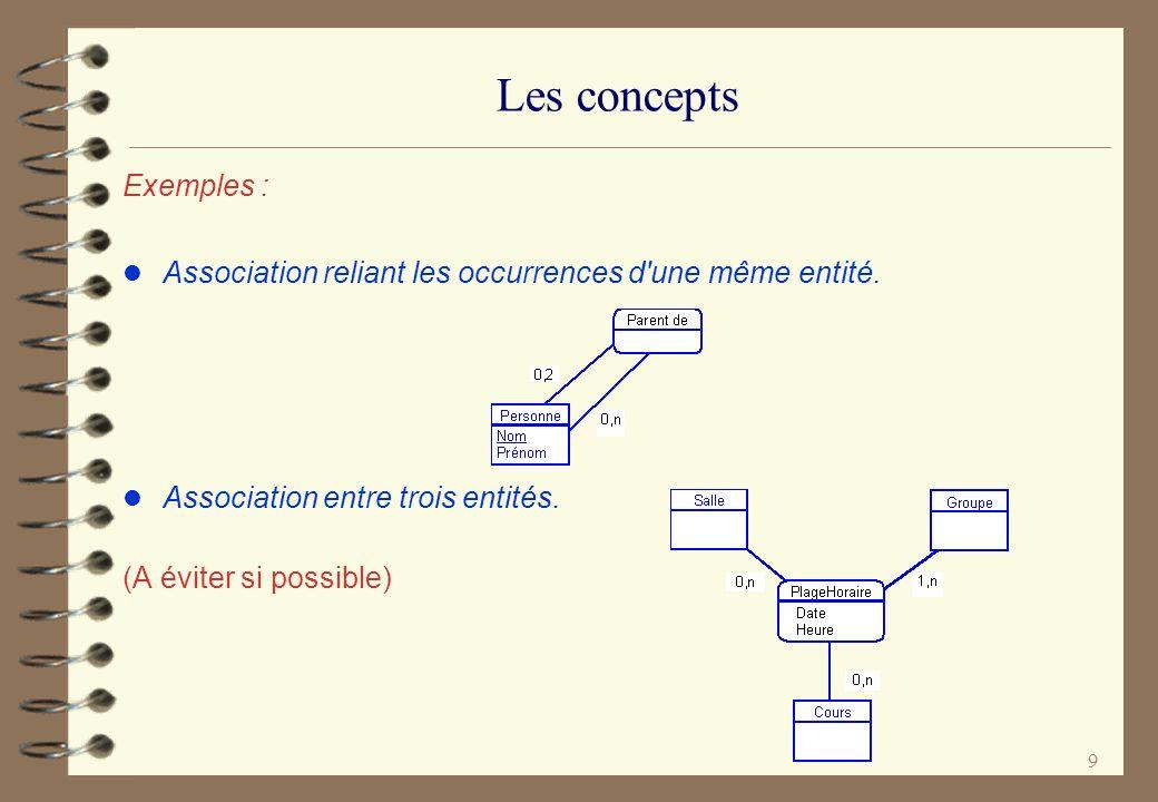 9 Les concepts Exemples : l Association reliant les occurrences d'une même entité. l Association entre trois entités. (A éviter si possible)