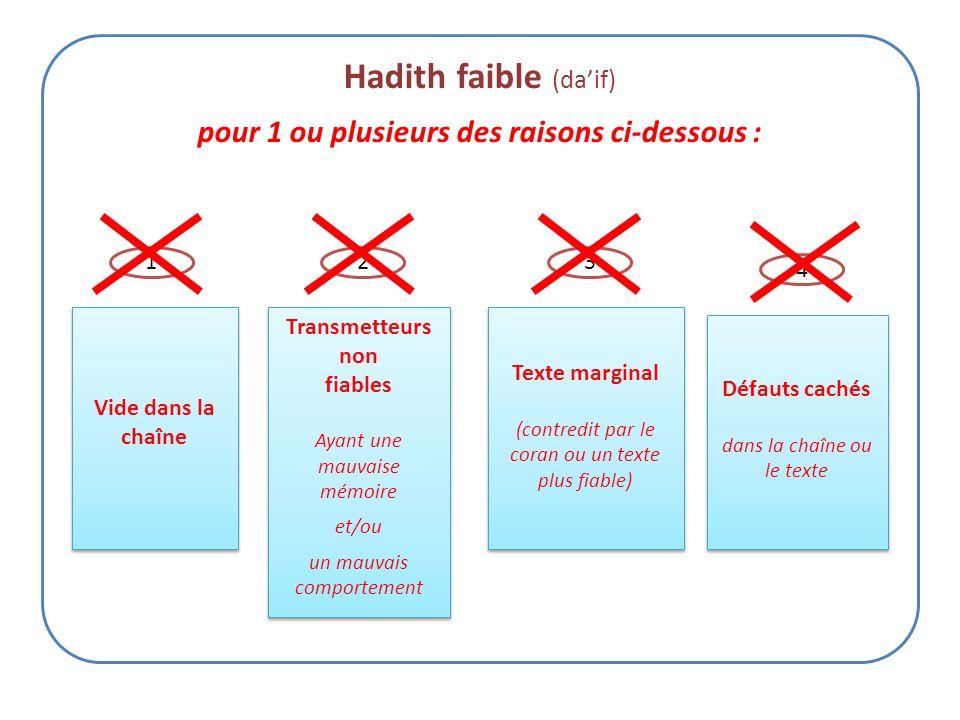 hadith moins sûr (hassan) : Transmetteurs MOINS fiables (défaillance minime) Ayant une moins bonne mémoire tout en ayant une bonne moralité Transmette