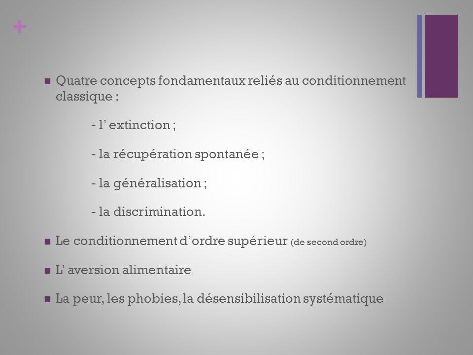 + Quatre concepts fondamentaux reliés au conditionnement classique : - l extinction ; - la récupération spontanée ; - la généralisation ; - la discrimination.