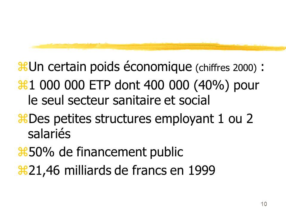 10 zUn certain poids économique (chiffres 2000) : z1 000 000 ETP dont 400 000 (40%) pour le seul secteur sanitaire et social zDes petites structures employant 1 ou 2 salariés z50% de financement public z21,46 milliards de francs en 1999